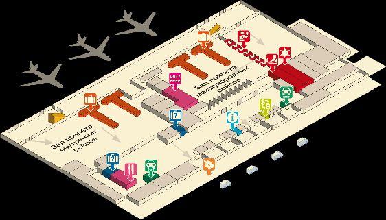 Схема первого этажа аэропорта в г. Пхукет: залы прилёта внутренних и международных рейсов, кафе, офисы бронирования гостиниц, прокатных фирм, Duty free