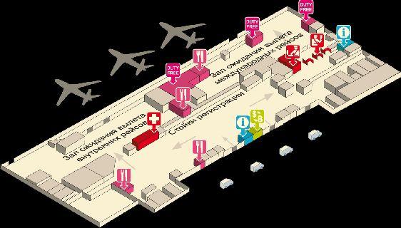 Второй этаж аэропорта о. Пхукет: залы вылета внутренних и международных рейсов, стойки регистрации, Duty Free, закусочные, аптечные пункты, обмены валют