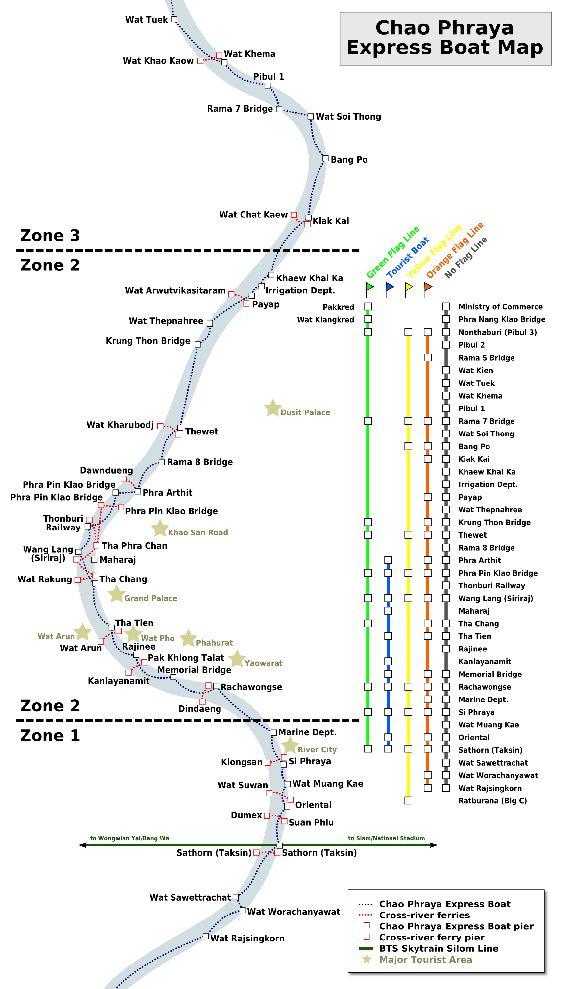 Карта станций на реке Чао-Пхрайя